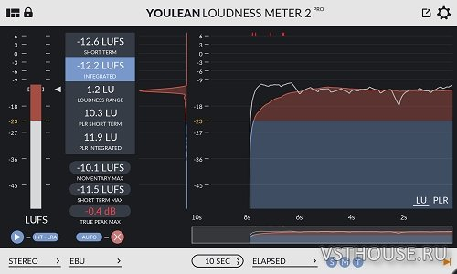Youlean - Loudness Meter Pro v2.0.2 VST, VST3, AAX, AU WIN.OSX x86 x64