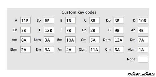 KeyFinder v1 17 (MacOS, Windows) - Программы - Приложения